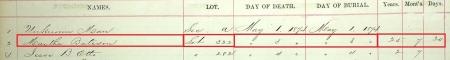 BatesonMarthaMann Death 1874